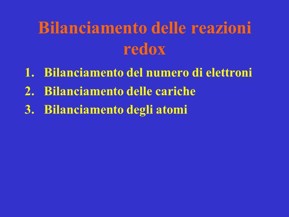 Bilanciamento delle reazioni redox