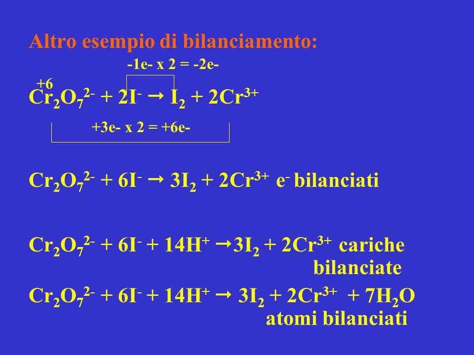 Altro esempio di bilanciamento: Cr2O72- + 2I-  I2 + 2Cr3+