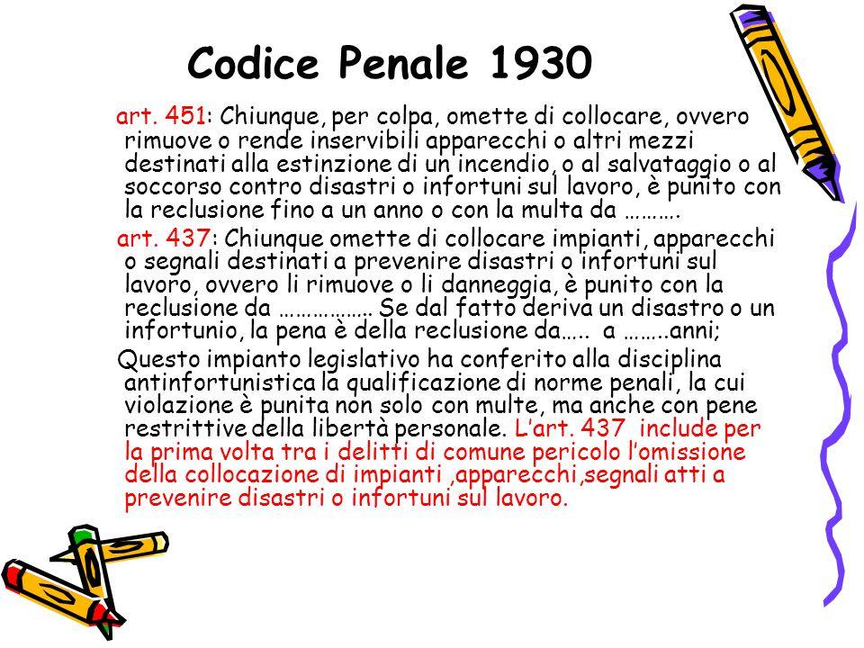 Codice Penale 1930