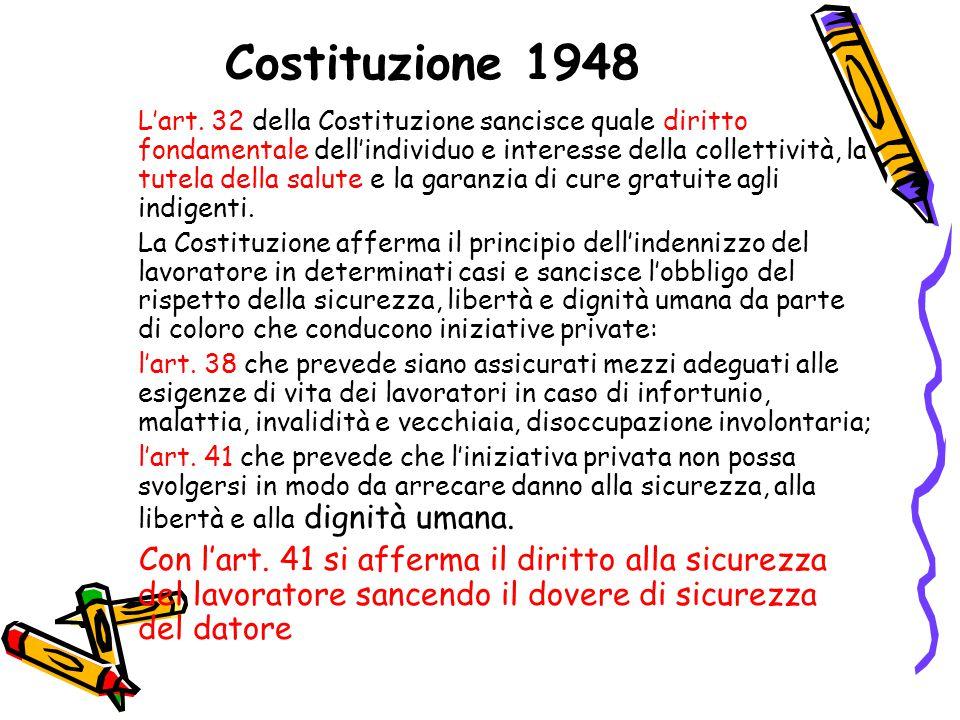 Costituzione 1948