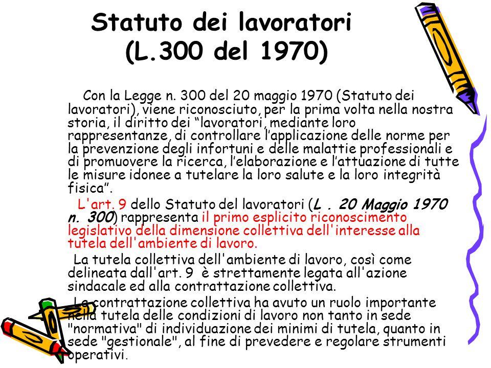 Statuto dei lavoratori (L.300 del 1970)