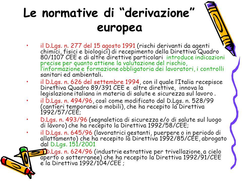 Le normative di derivazione europea