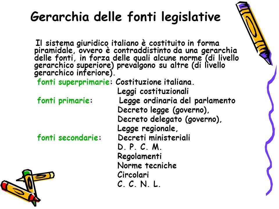 Gerarchia delle fonti legislative