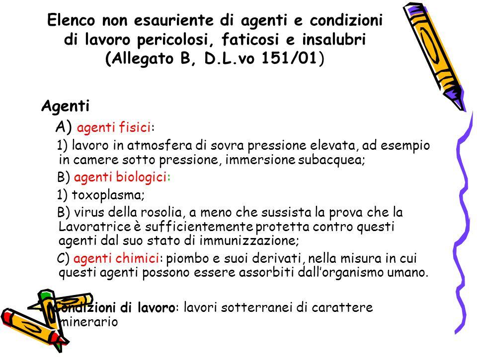 Elenco non esauriente di agenti e condizioni di lavoro pericolosi, faticosi e insalubri (Allegato B, D.L.vo 151/01)