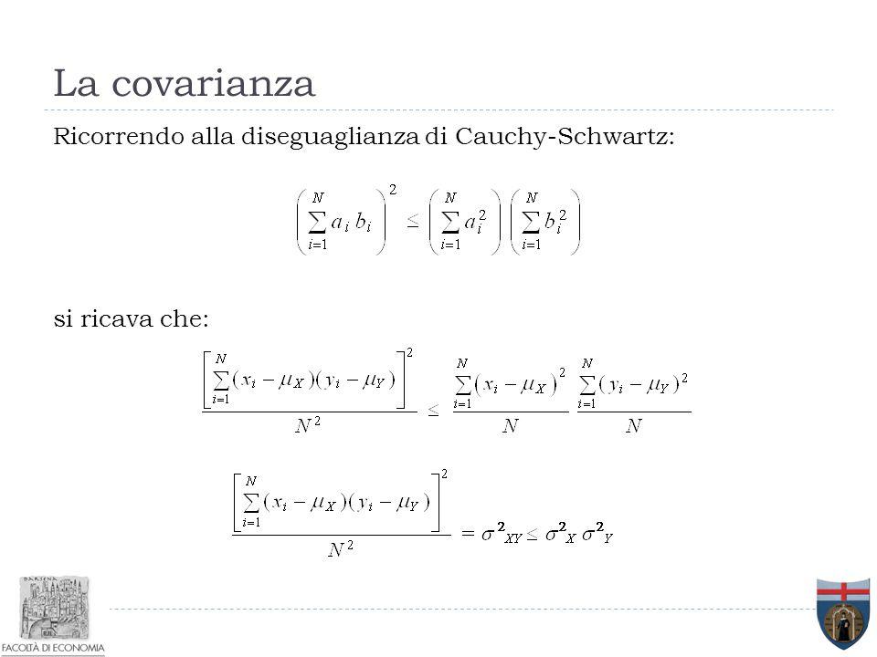 La covarianza Ricorrendo alla diseguaglianza di Cauchy-Schwartz: