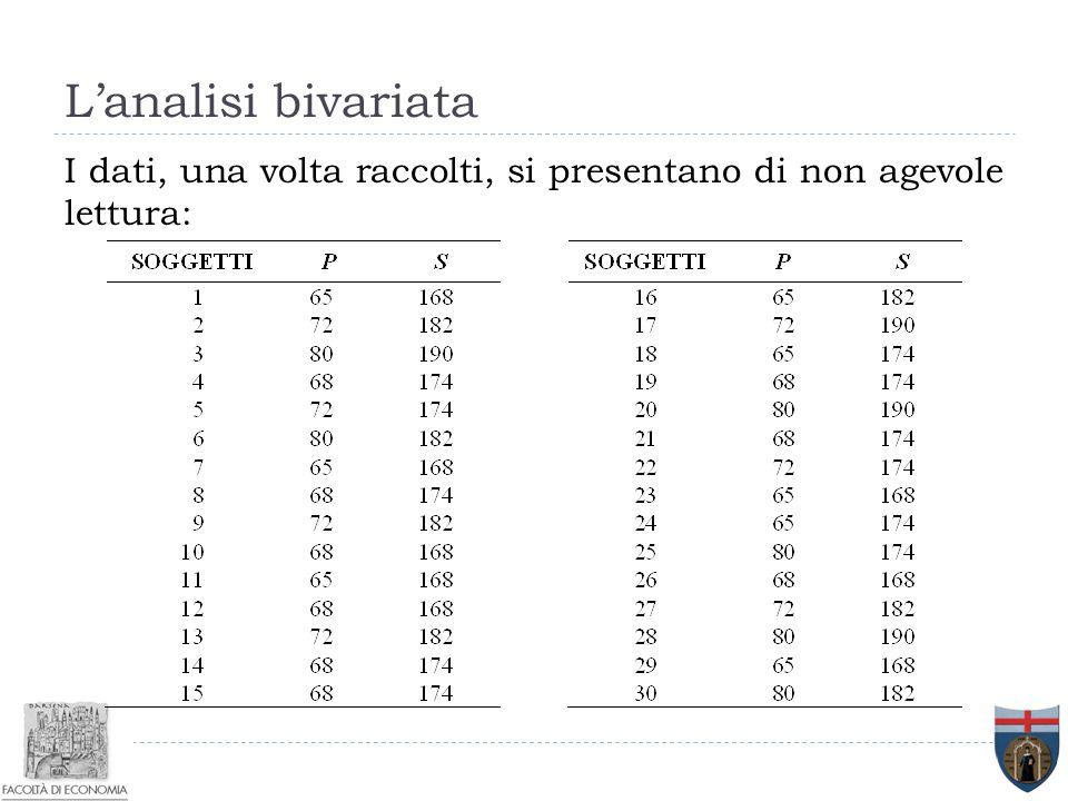 L'analisi bivariata I dati, una volta raccolti, si presentano di non agevole lettura: