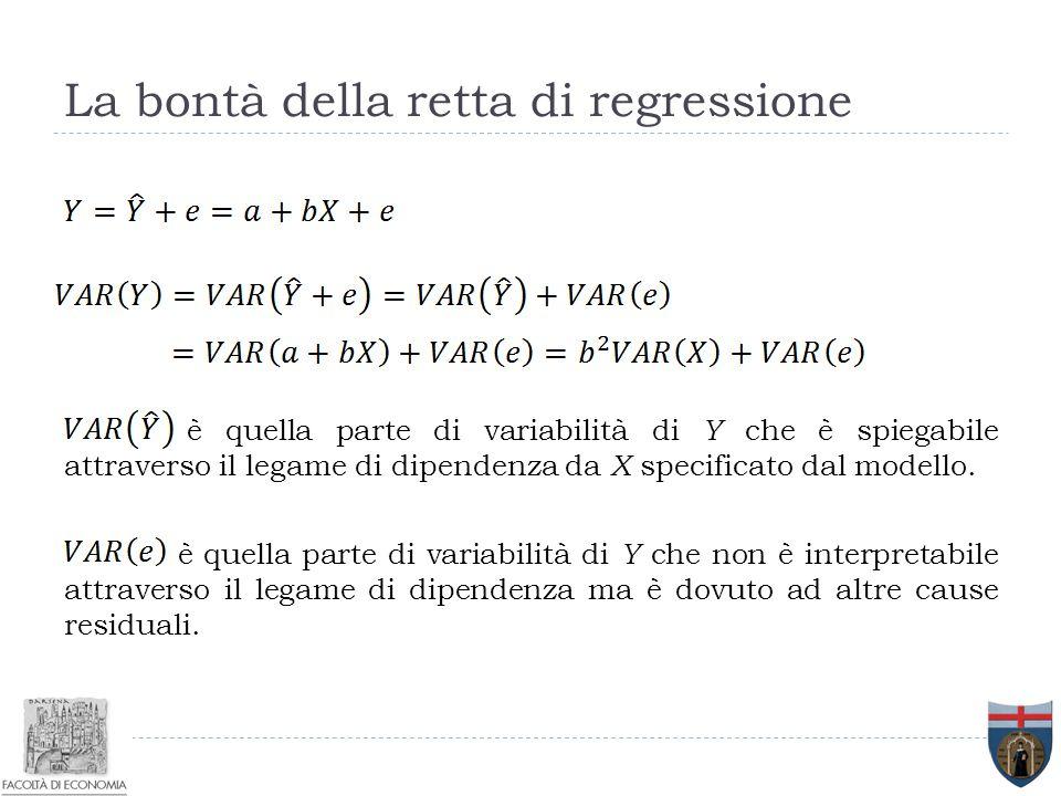 La bontà della retta di regressione