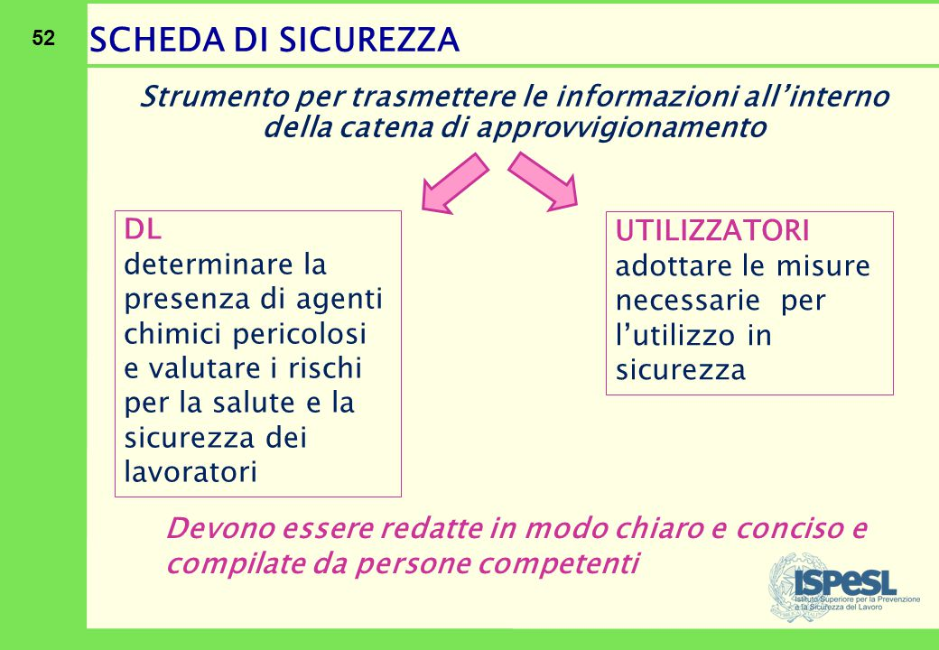 SCHEDA DI SICUREZZA - ALLEGATO II REACH