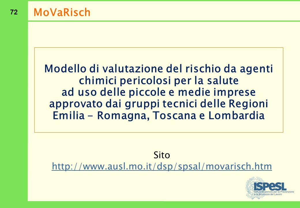 InfoRISK Modello applicativo proposto dalla Regione Piemonte per la valutazione del Rischio chimico.