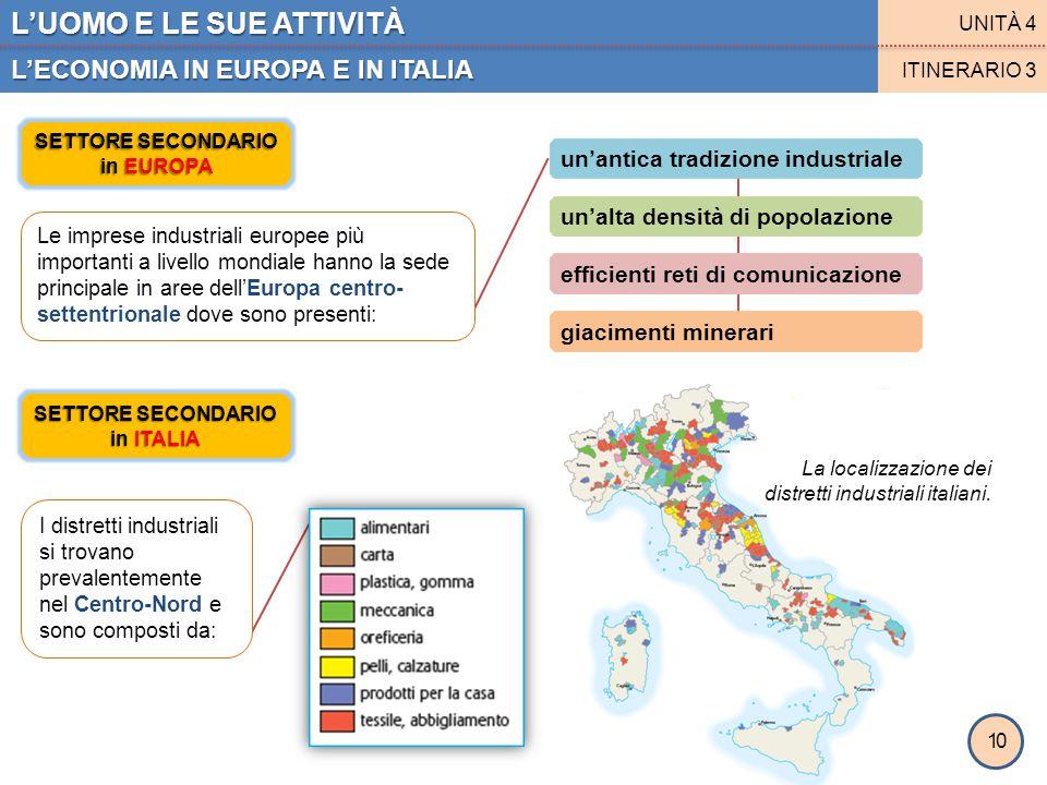 SETTORE SECONDARIO in EUROPA SETTORE SECONDARIO in ITALIA