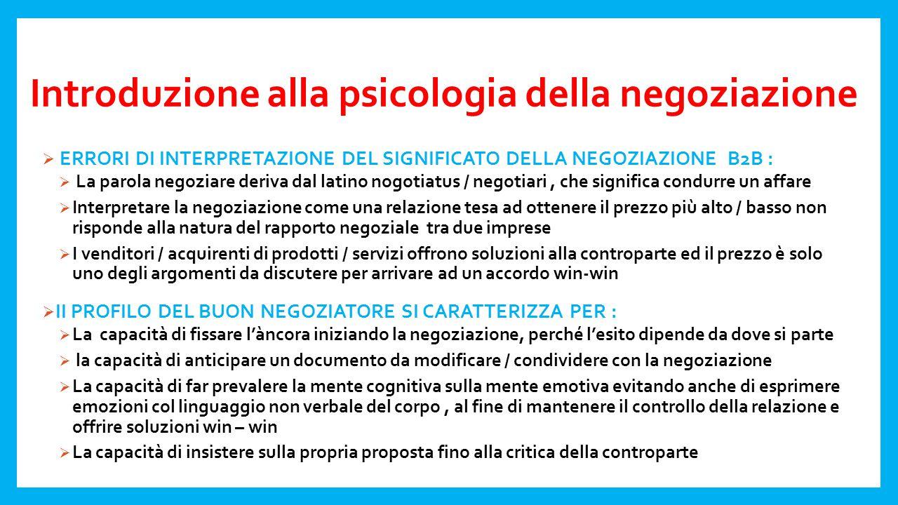 Introduzione alla psicologia della negoziazione