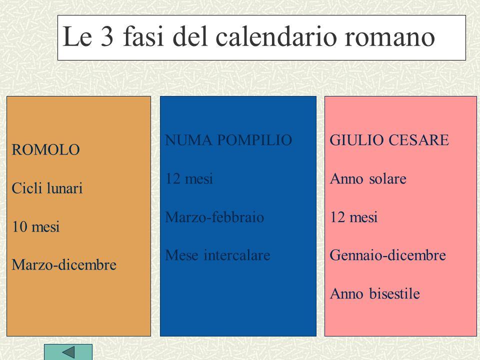 Le 3 fasi del calendario romano