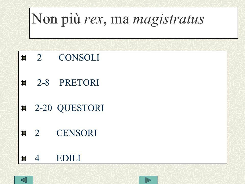 Non più rex, ma magistratus