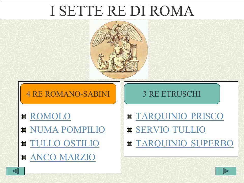 I SETTE RE DI ROMA ROMOLO NUMA POMPILIO TULLO OSTILIO ANCO MARZIO