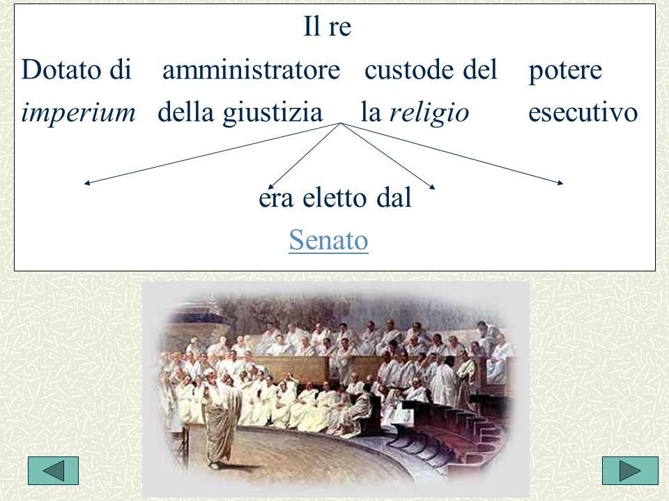 Il re Dotato di amministratore custode del potere. imperium della giustizia la religio esecutivo.