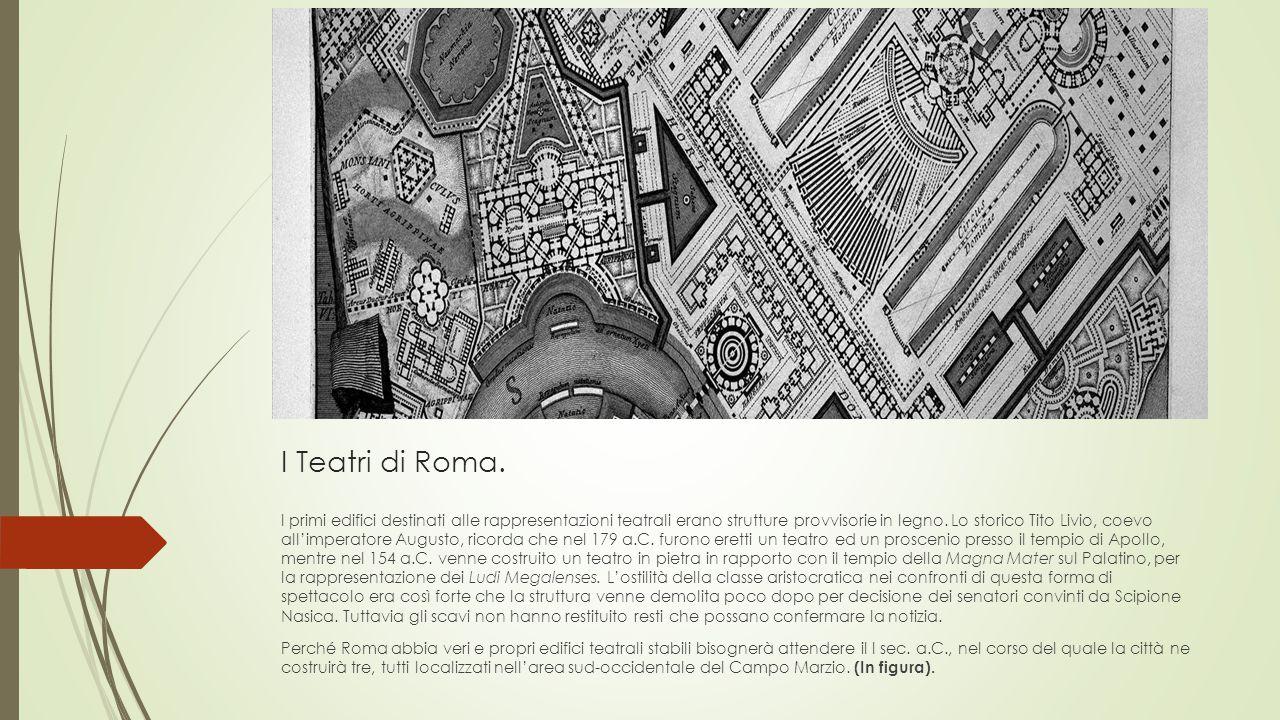 I Teatri di Roma.