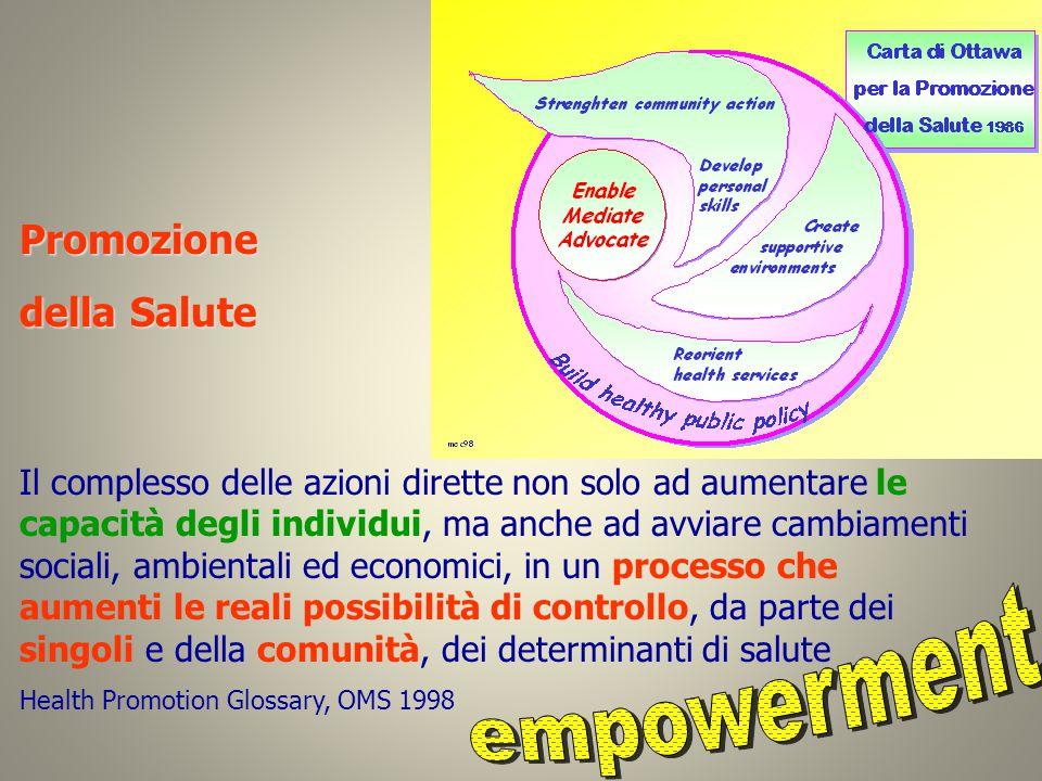 empowerment Promozione della Salute