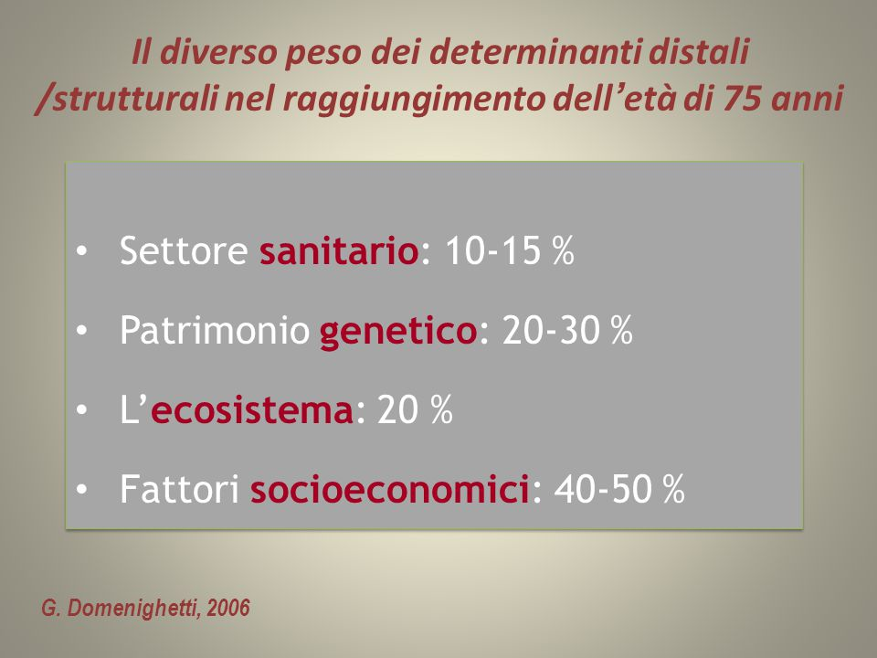 Patrimonio genetico: 20-30 % L'ecosistema: 20 %