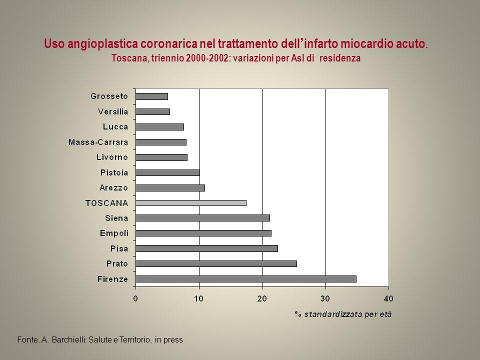 Uso angioplastica coronarica nel trattamento dell'infarto miocardio acuto. Toscana, triennio 2000-2002: variazioni per Asl di residenza