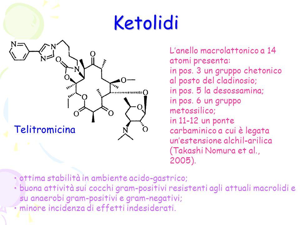 Ketolidi Telitromicina L'anello macrolattonico a 14 atomi presenta: