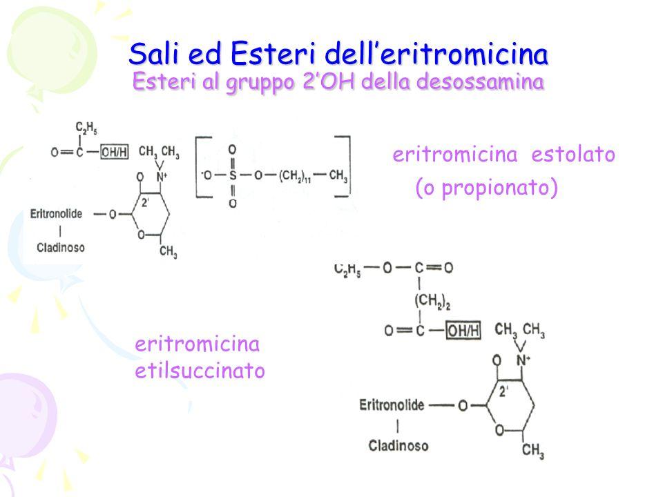 Sali ed Esteri dell'eritromicina Esteri al gruppo 2'OH della desossamina