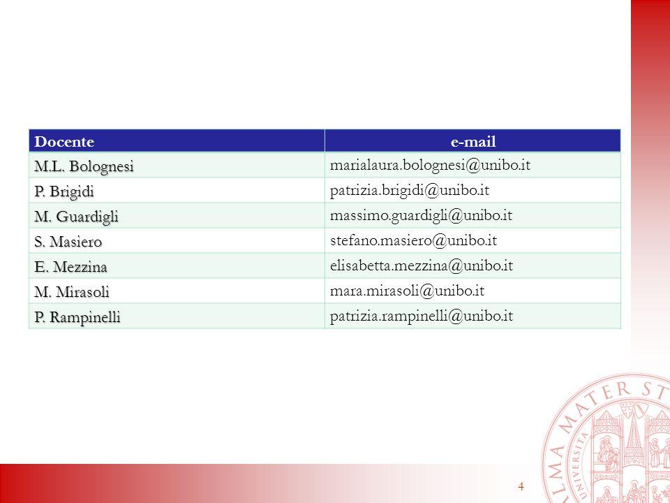 Docente e-mail. M.L. Bolognesi. marialaura.bolognesi@unibo.it. P. Brigidi. patrizia.brigidi@unibo.it.