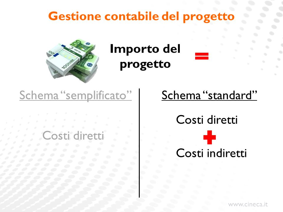 Gestione contabile del progetto