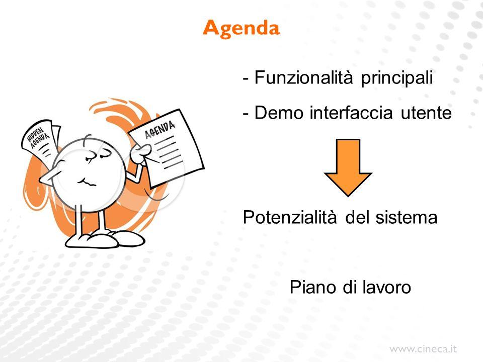 Agenda - Funzionalità principali Demo interfaccia utente