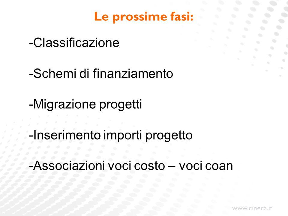 Le prossime fasi: Classificazione. Schemi di finanziamento. Migrazione progetti. Inserimento importi progetto.