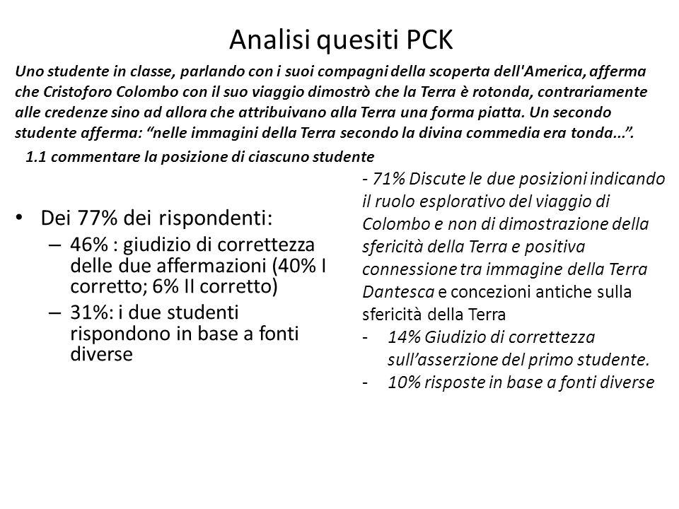 Analisi quesiti PCK Dei 77% dei rispondenti: