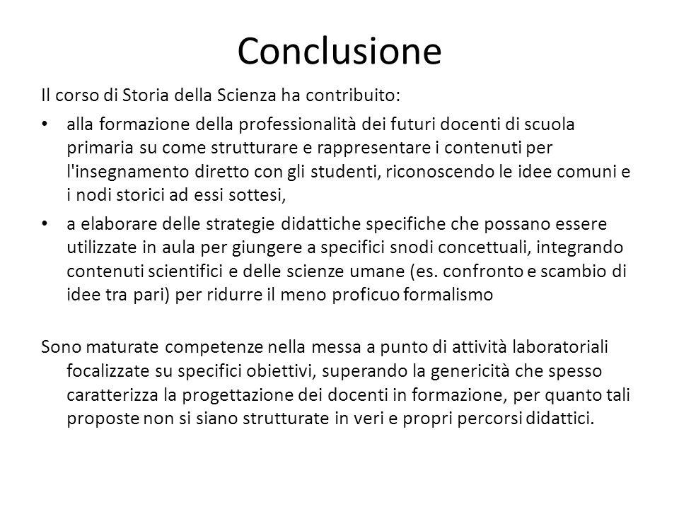Conclusione Il corso di Storia della Scienza ha contribuito: