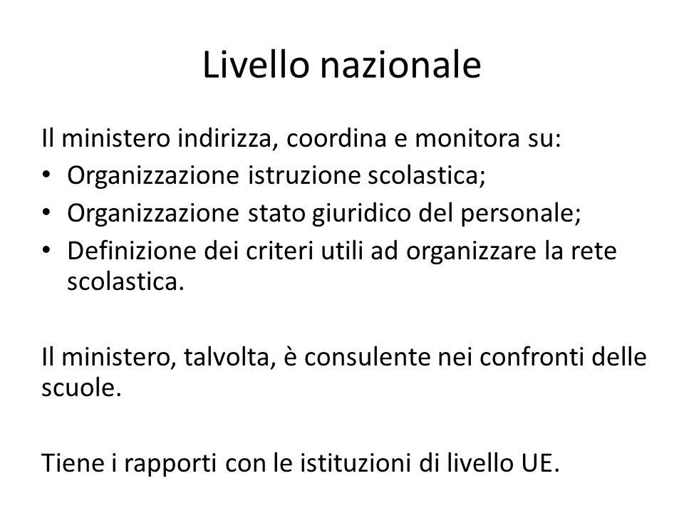 Livello nazionale Il ministero indirizza, coordina e monitora su: