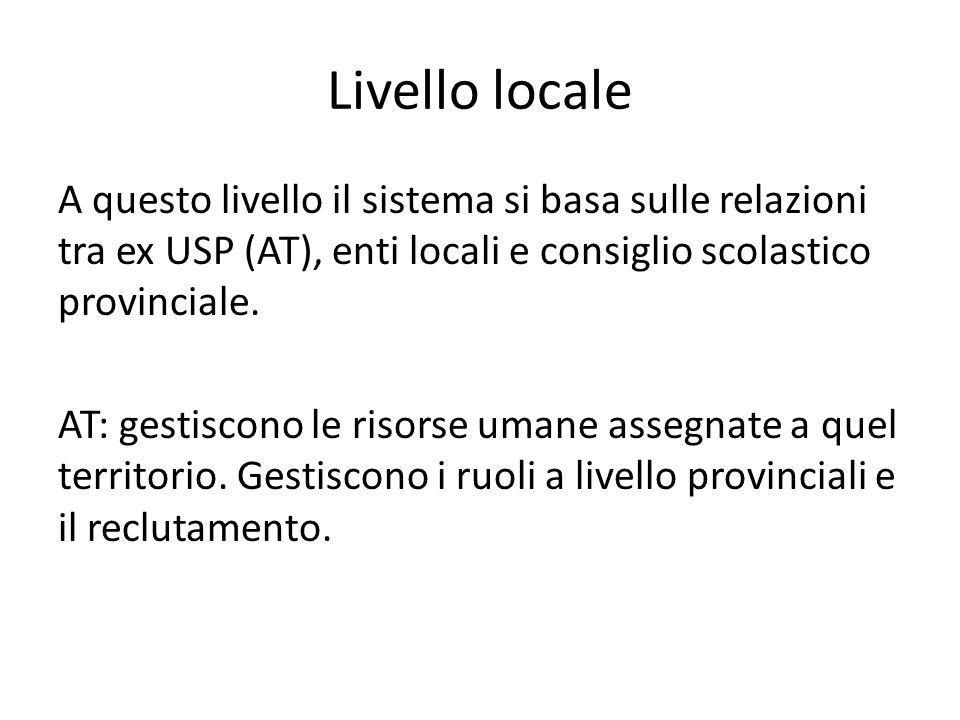 Livello locale