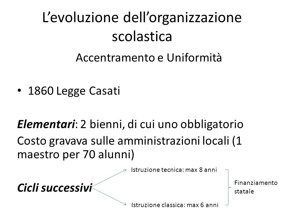 L'evoluzione dell'organizzazione scolastica