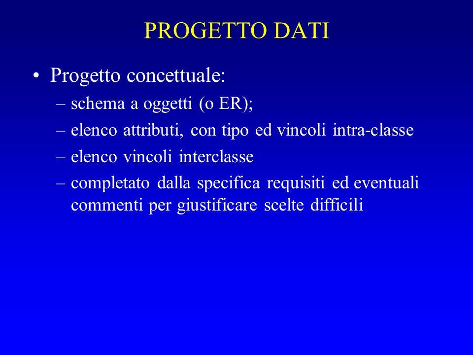 PROGETTO DATI Progetto concettuale: schema a oggetti (o ER);