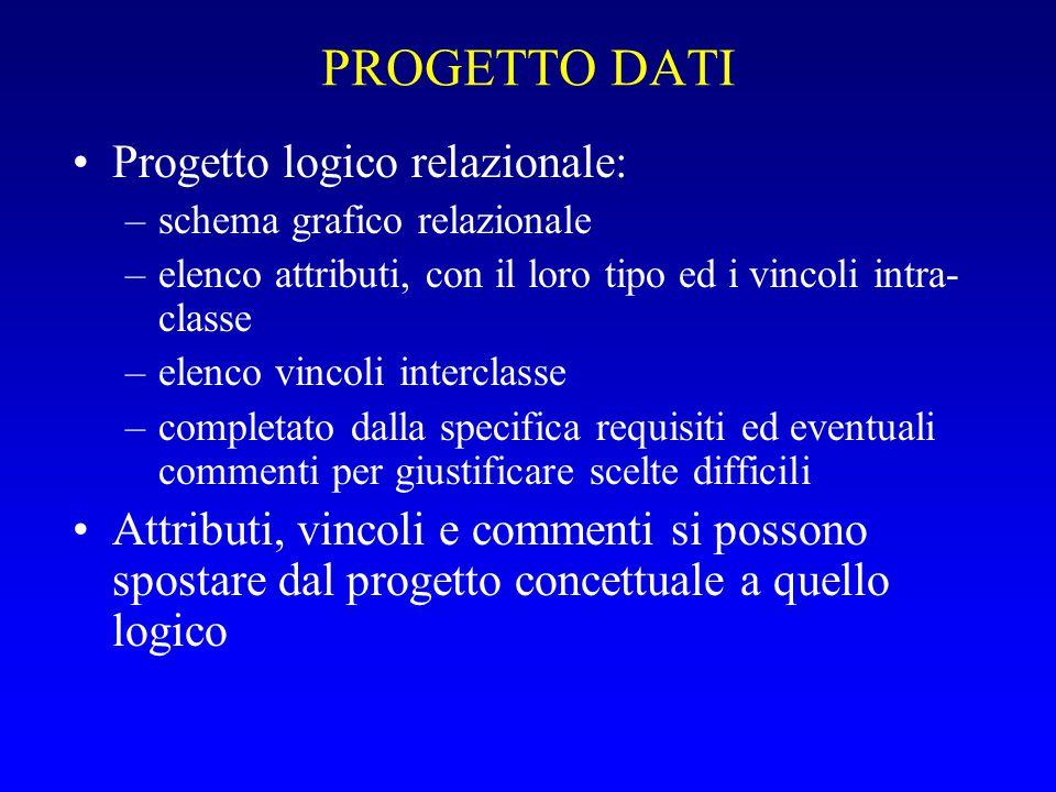 PROGETTO DATI Progetto logico relazionale: