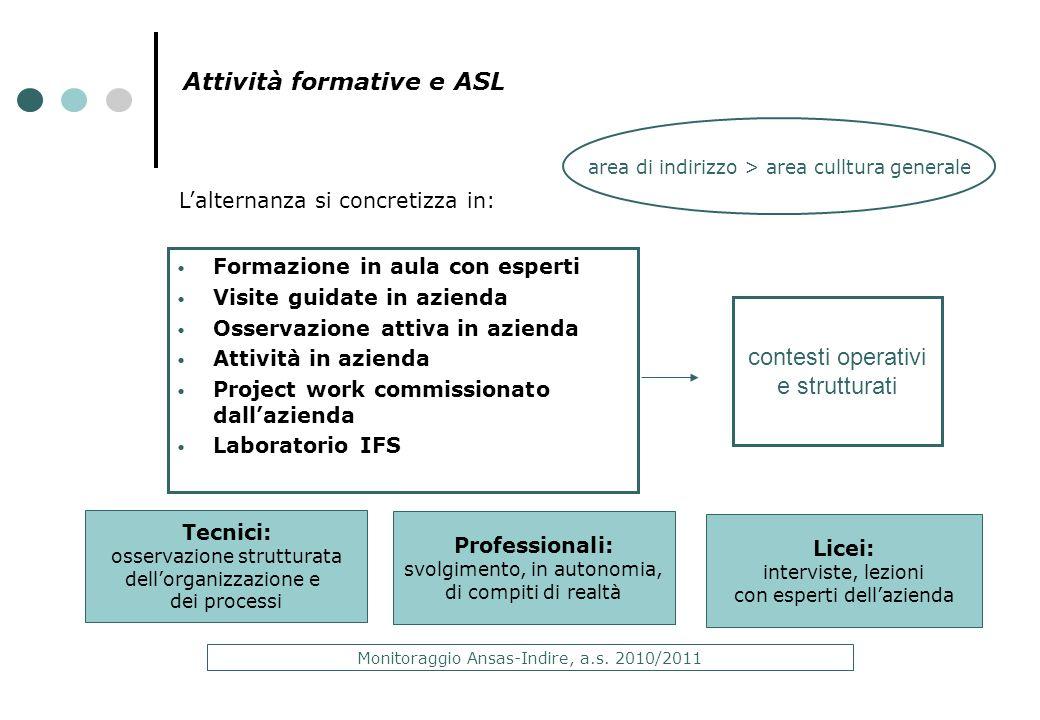 Attività formative e ASL