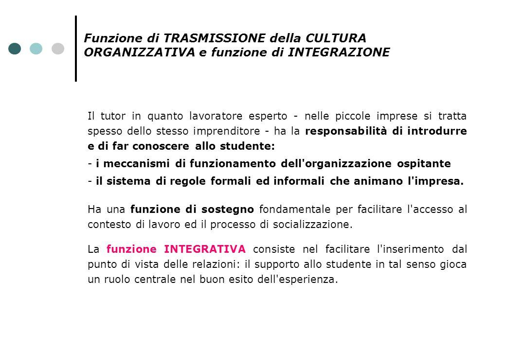 Funzione di TRASMISSIONE della CULTURA ORGANIZZATIVA e funzione di INTEGRAZIONE