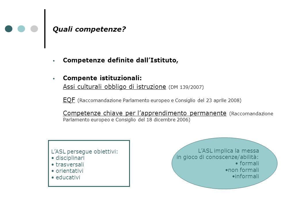 Quali competenze Competenze definite dall'Istituto,
