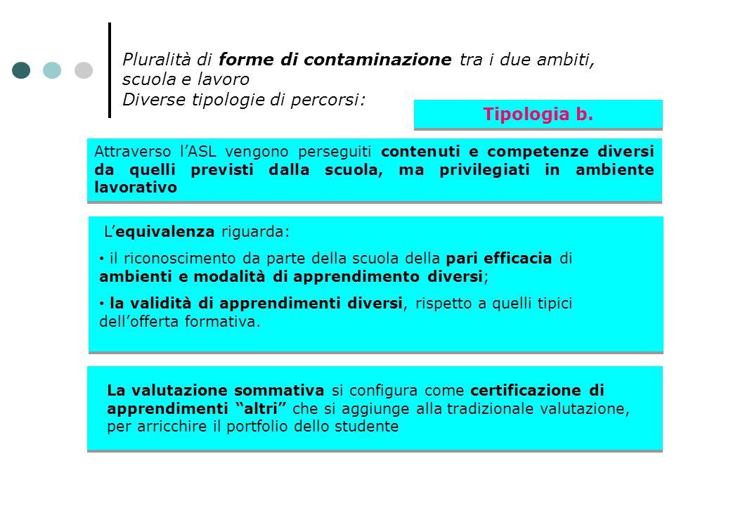 Pluralità di forme di contaminazione tra i due ambiti, scuola e lavoro