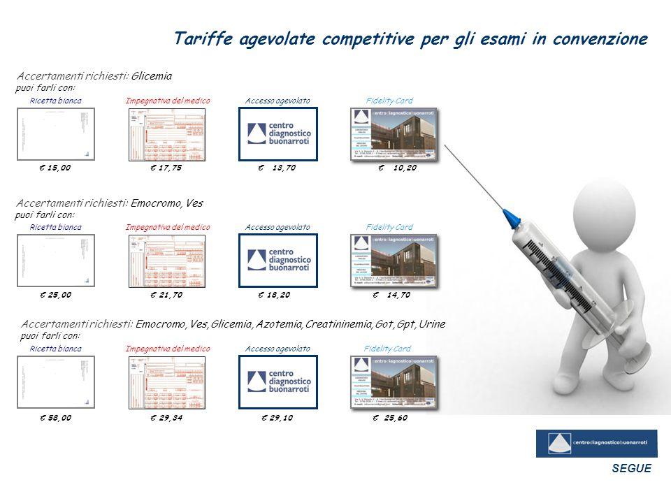 Tariffe agevolate competitive per gli esami in convenzione