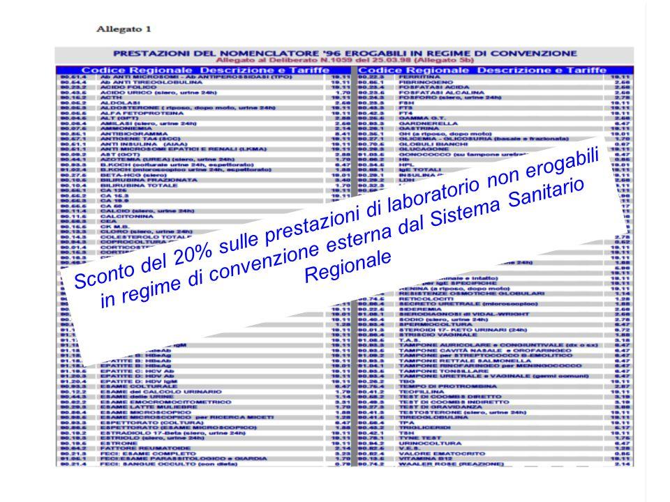 Sconto del 20% sulle prestazioni di laboratorio non erogabili in regime di convenzione esterna dal Sistema Sanitario Regionale