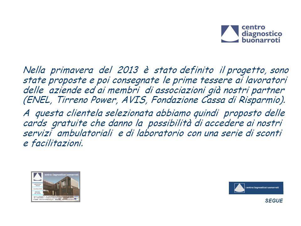 Nella primavera del 2013 è stato definito il progetto, sono state proposte e poi consegnate le prime tessere ai lavoratori delle aziende ed ai membri di associazioni già nostri partner (ENEL, Tirreno Power, AVIS, Fondazione Cassa di Risparmio).