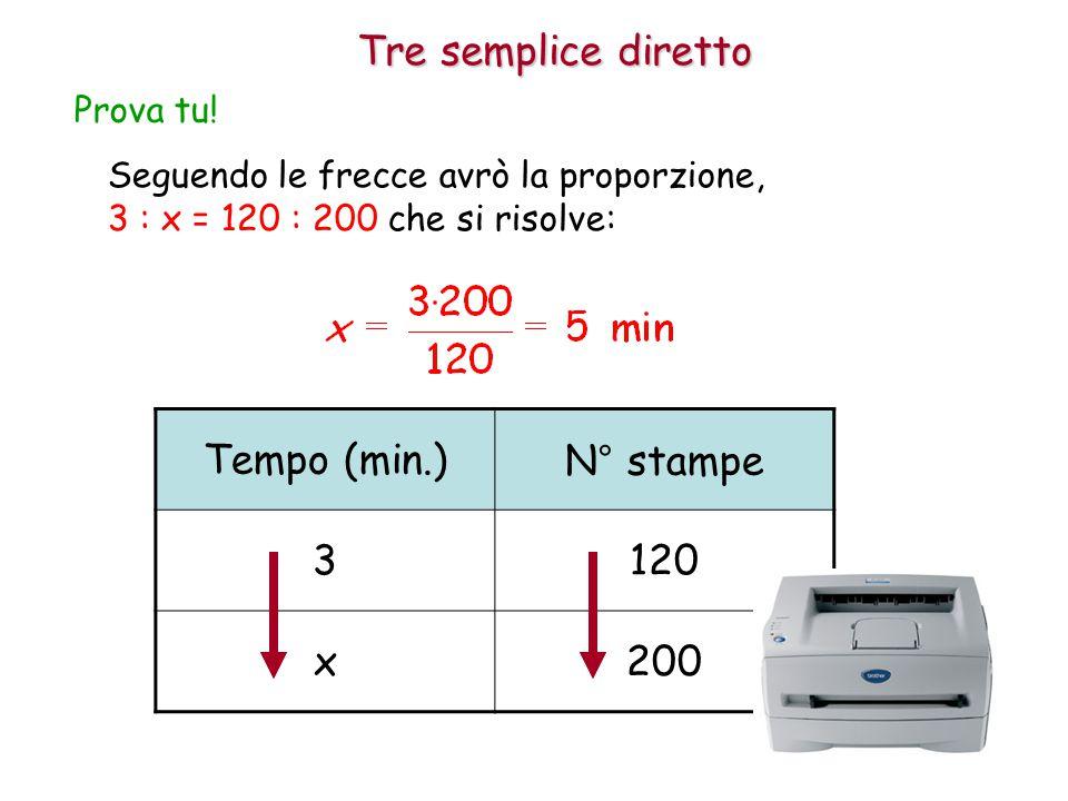 Tre semplice diretto Tempo (min.) N° stampe 3 120 x 200 Prova tu!