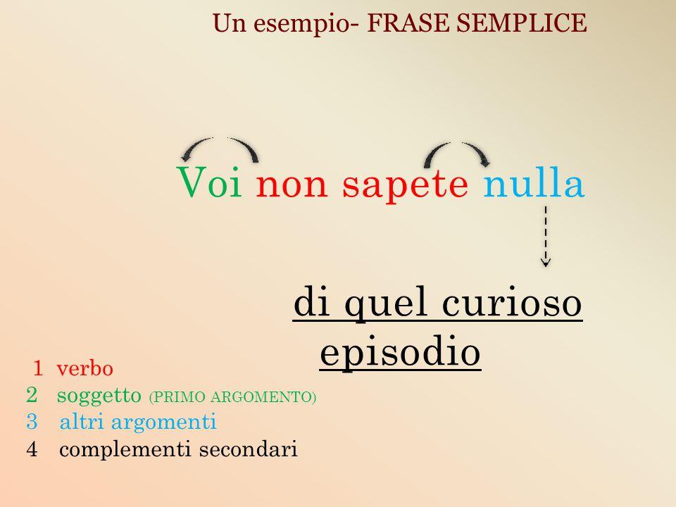 Un esempio- FRASE SEMPLICE
