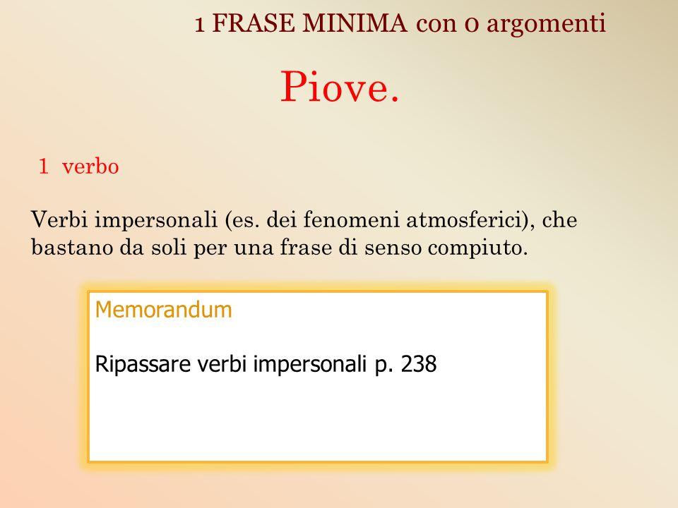 1 FRASE MINIMA con 0 argomenti