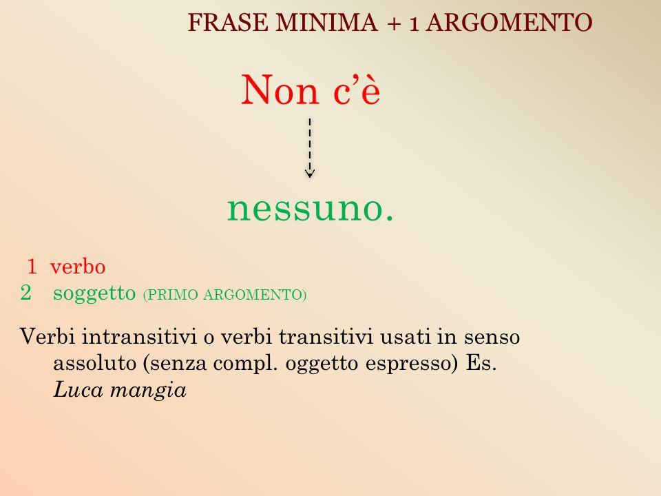 FRASE MINIMA + 1 ARGOMENTO