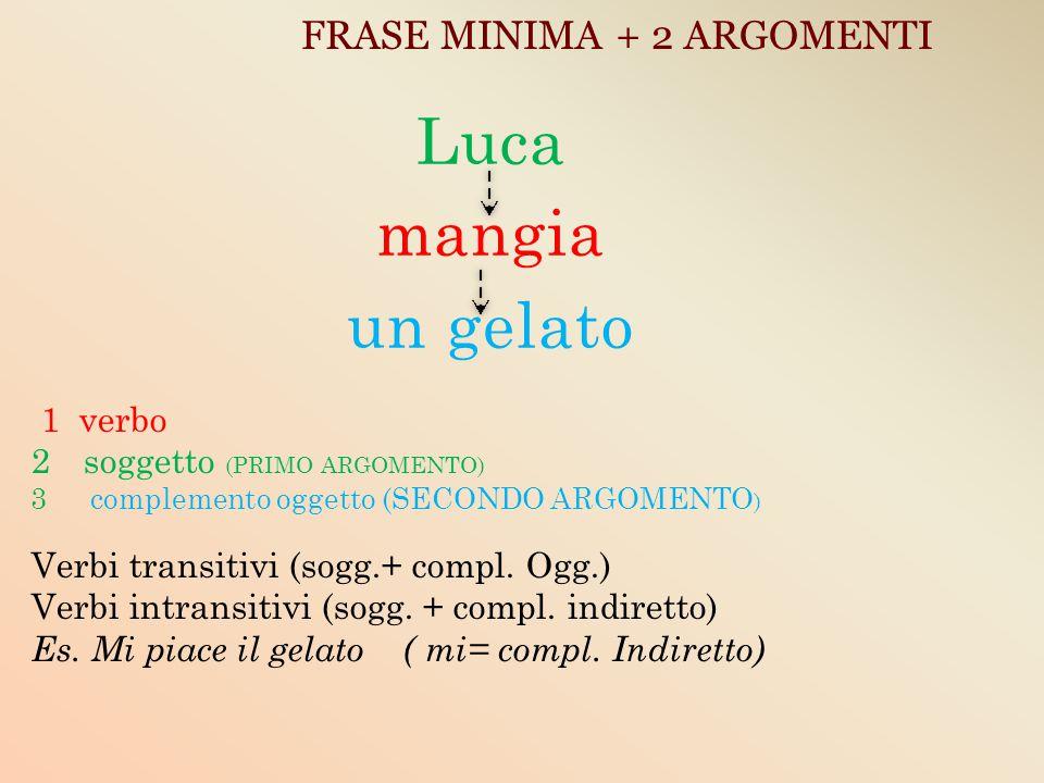 FRASE MINIMA + 2 ARGOMENTI
