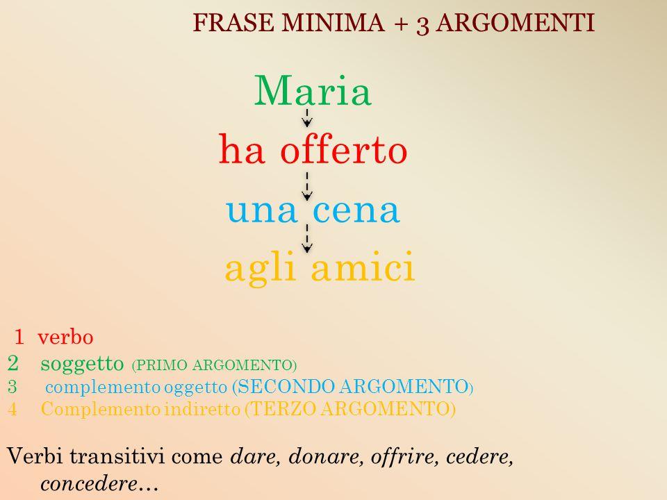 FRASE MINIMA + 3 ARGOMENTI