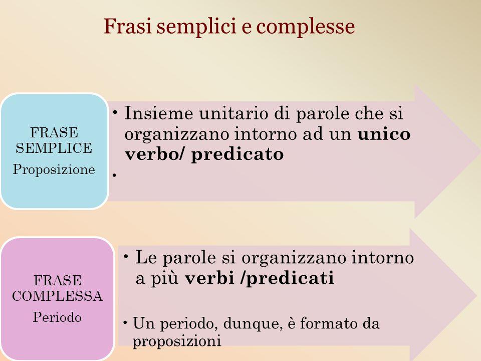 Frasi semplici e complesse